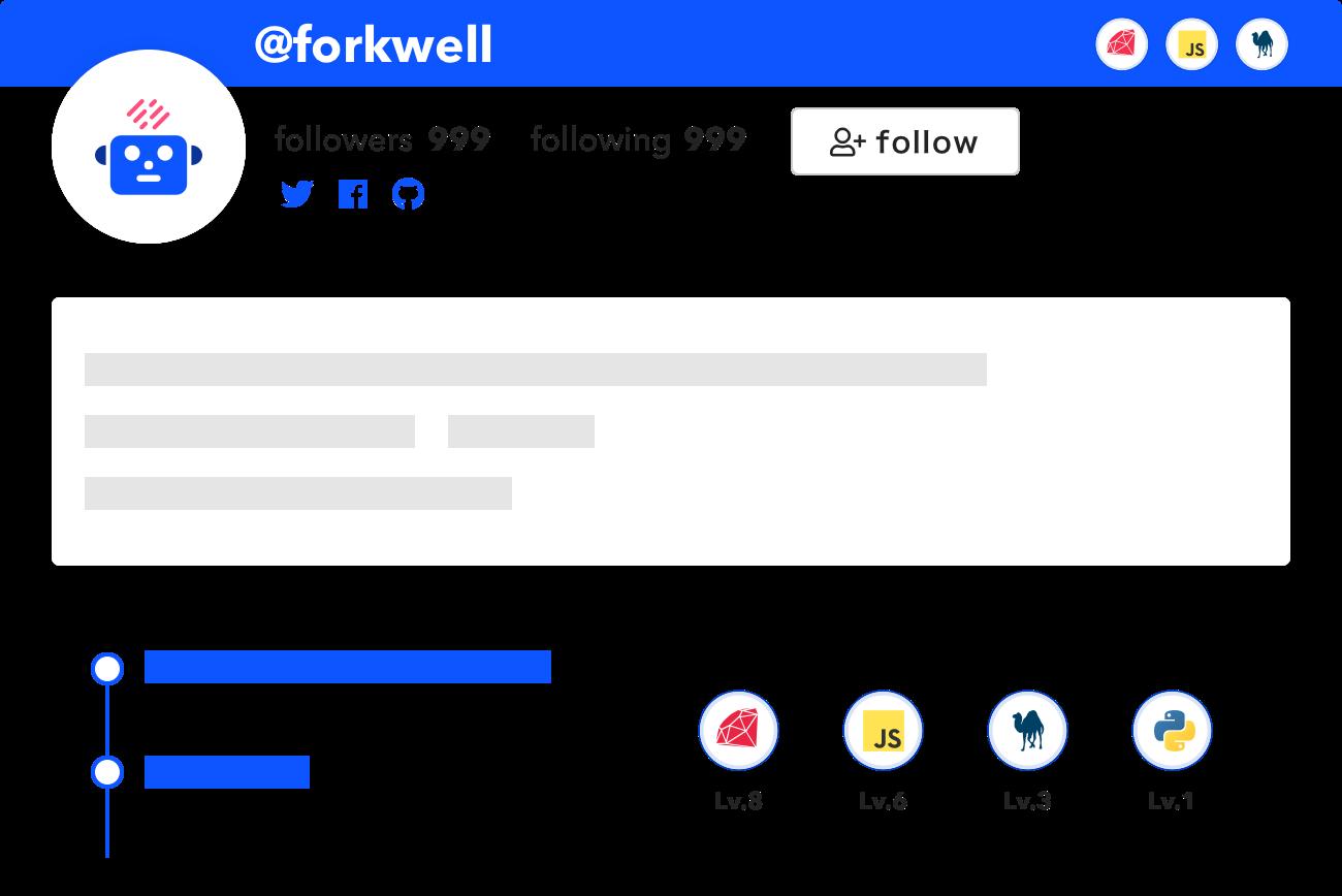 Online profile