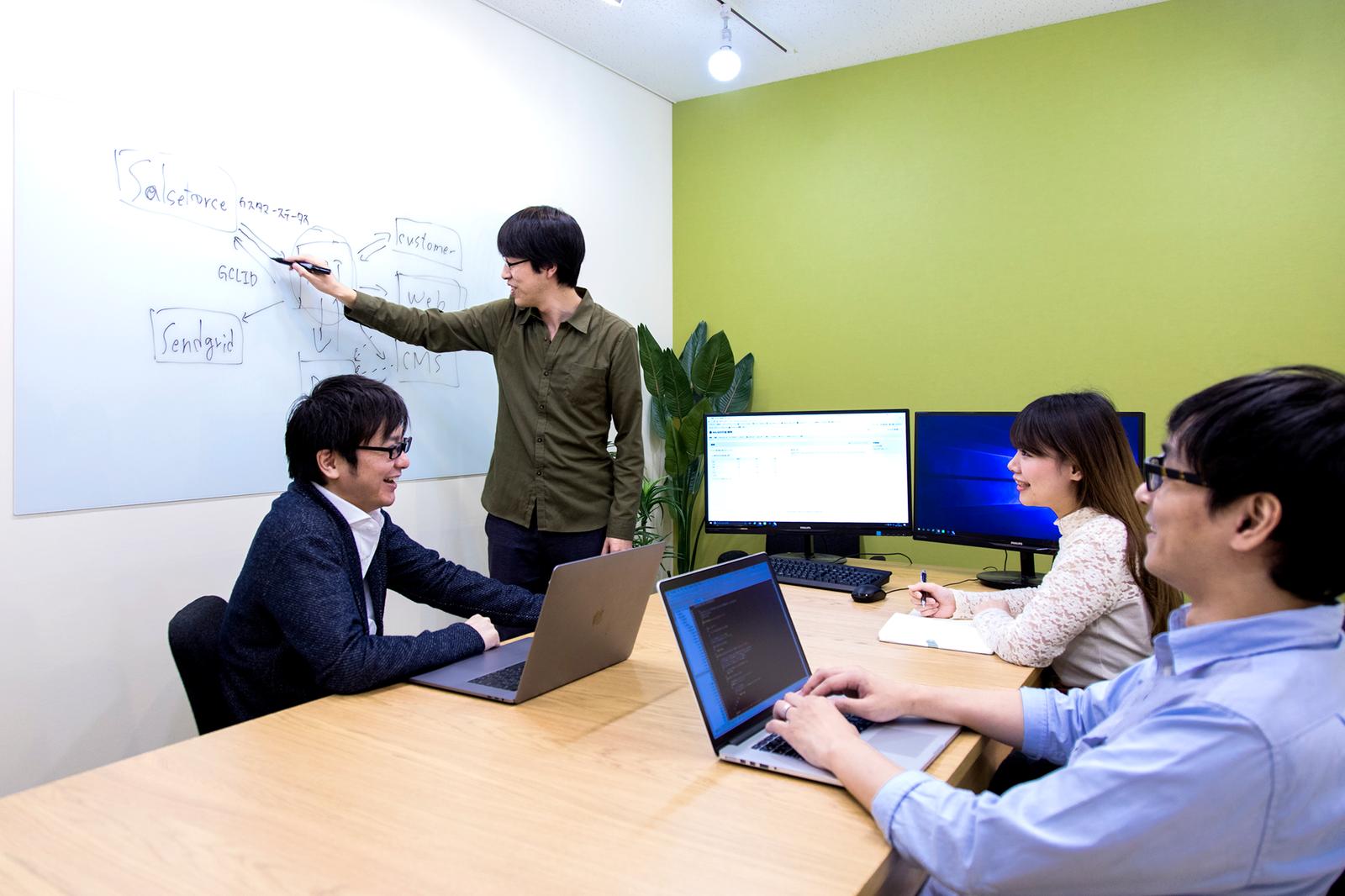 【Webエンジニア】月間1,200万PVのメディア「みんなの介護」の開発をリードしてくれるエンジニアを募集!