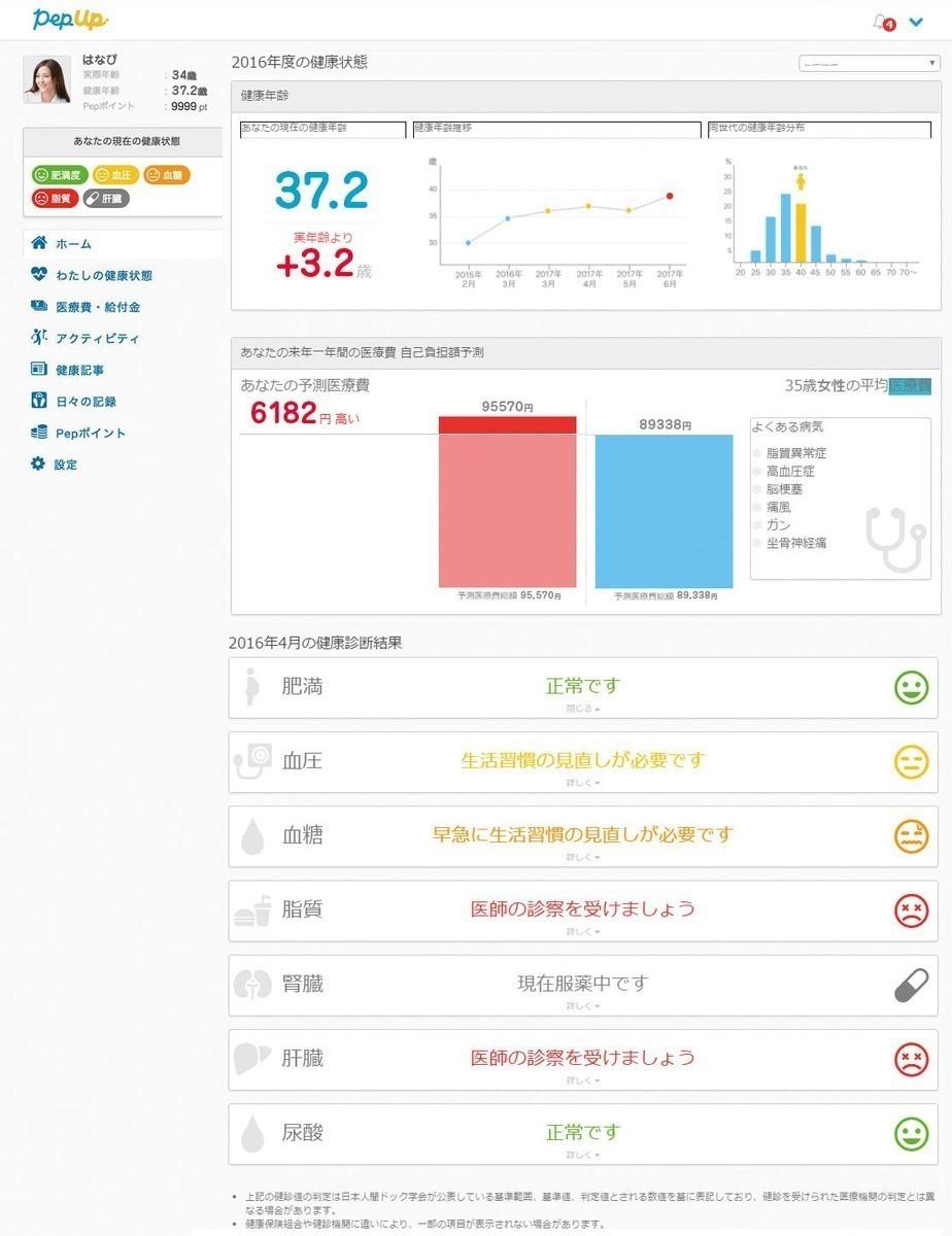 医療ビッグデータで健康に対する行動を変えるヘルステックサービス「Pep Up(ペップアップ)」の信頼性を向上させるSRE募集!