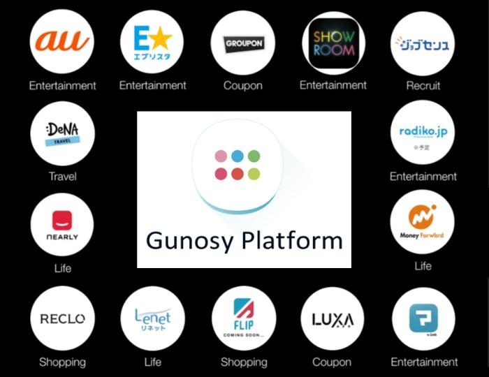 株式会社Gunosy・5,000万人が集まるプラットフォームを目指す Gunosy の API を Go言語で開発するエンジニアを募集!