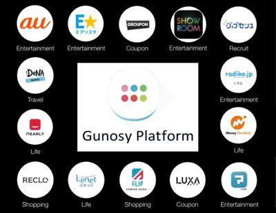 5,000万人が集まるプラットフォームを目指す Gunosy の API を Go言語で開発するエンジニアを募集!