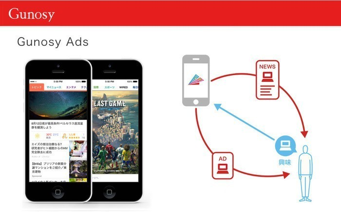 1,300万DLのニュースアプリ「Gunosy」の収益を支える広告システムを Go で開発するエンジニアを募集!