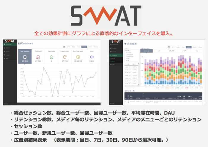 【Ruby未経験可】シーエー・モバイルの中核事業、スマホ向け広告配信・解析ツール「SWAT」を開発する Railsエンジニアを募集!