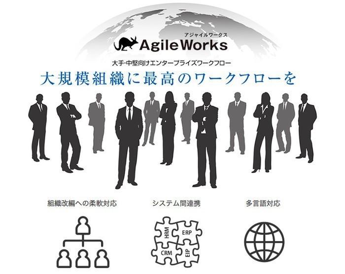 株式会社エイトレッド・業界シェア4年連続1位、大手・中堅企業向けワークフロー製品「AgileWorks」「X-point」の開発に携わるメンバーを募集!
