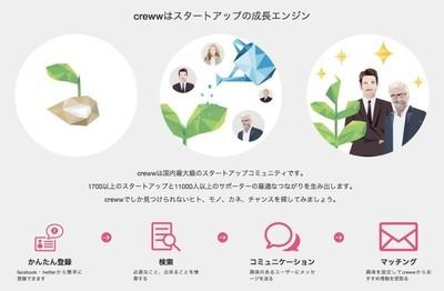 100社超が大企業との協業を達成、スタートアップの成長を加速させるコミュニティ「creww」の開発メンバーを募集!