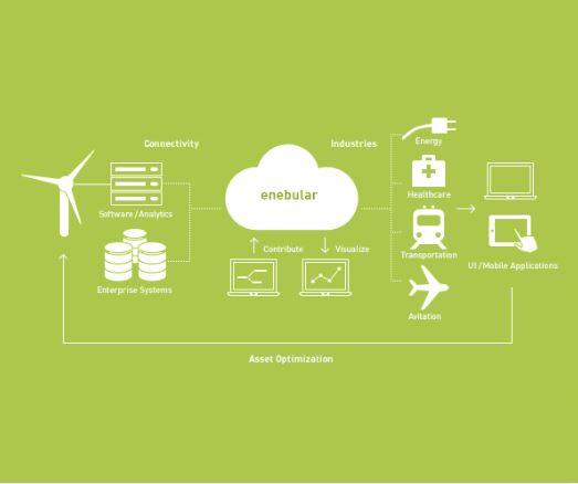 【すごいベンチャー100選出】IoTの未来をつくる組込みエンジニアを募集!