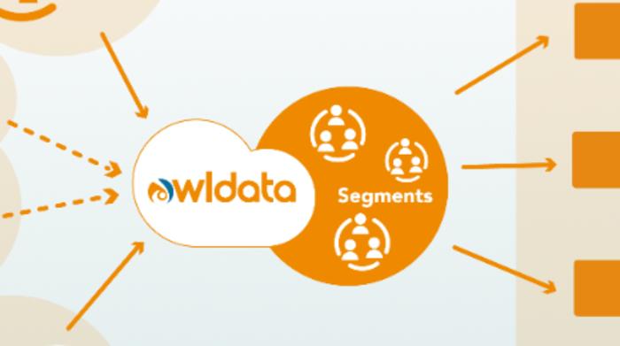 日本のデータ市場を切り拓くプライベートDMP「owldata」を開発・運用するエンジニアを募集!