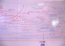 Google:最近のGoogleの動きからの妄想(not providedやらUAやらAdIDなど) | Analytics Analyze - GoogleAnaltyics | アクセス解析