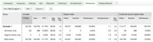 Googleアドワーズ:有料広告とオーガニック検索結果の成果を測定するレポート | Analytics Analyze - GoogleAnaltyics | アクセス解析