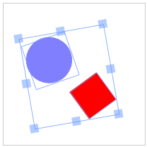D3.jsとFabric.jsを使ってcanvasに描画する | GUNMA GIS GEEK