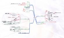 GGJ2013に参加した話 - 糸電話式のアレ