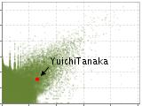 YuichiTanakaの日記 - plaggerとMapReduce