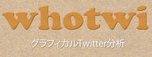 whotwi - グラフィカルTwitter分析