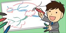 マインドマップで「やりたいこと」を芋づる式に洗い出そう!