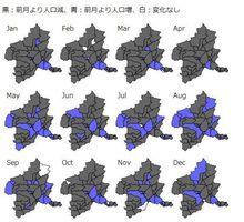 群馬県 地域別対前月人口増減 | GUNMA GIS GEEK