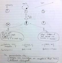 宇宙API Part1 - 標高+1m