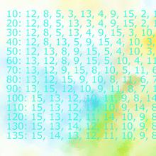クイックソートとバブルソートを比較してみよう #PHP|CodeIQ MAGAZINE