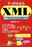 nokogiriを扱う準備としてXPathを学ぶ - 別館 子子子子子子(ねこのここねこ)