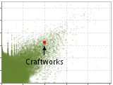 Macbook Air 11'' を Ubuntu 10.10 とデュアルブートにしたまとめ - Craftworks Tech Blog - Branch
