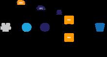 [AWS]CloudFront + nginx(http_image_filter_module) + S3 を使って画像変換サーバを構築する | 本日も乙