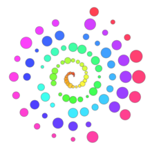 matplotlibと円周率でロゴ的なもの - CORDEA blog