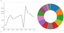 WebixとD3.jsを使ってレスポンシブなグラフを作成する | GUNMA GIS GEEK