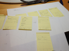 [iOS]iPhoneアプリをペーパープロトタイピングする - ぽんぽこ日記 〜 iOSプログラミングと日々の雑記