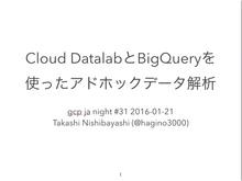Cloud DatalabとBigQueryを使ったアドホックデータ解析