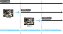 アジャイルソフトウェア開発の導入 | KRAY Inc