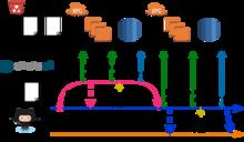 チームによる継続運用を意識したAWS環境におけるTerraformの活用 - LIVESENSE made*