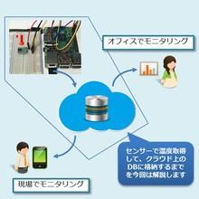 DIYでIoT! 「センサーを使って温度をデータベースに記録してみよう」 - SoftLayer編 - | CHANGE-MAKERS
