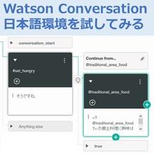 Watson Conversation 日本語環境を試してみる | CHANGE-MAKERS