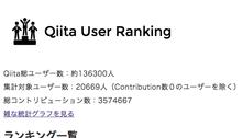 Qiita User Rankingに、集計対象ユーザーの総コントリビューション数を表示する機能をつけました - Lorem ipsum