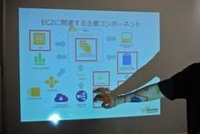 "WordPress 専用高速 AMI ""網元"" はじめました | dogmap.jp"