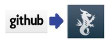日々之スクラッチ: AppHarbor と GitHub の連動設定(ServiceHook)