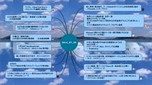 7/30 キュレーションマップ | MindMap | ビジュアルマッピング