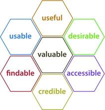 「[UI][UX][勉強会]ITエンジニアに易しい 実践的UI/UXデザイン」まとめ | ikemonn's blog