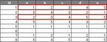 [SQL]SELECT文で行(レコード)同士の相関係数を取得する | GUNMA GIS GEEK