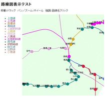 【D3.js】 SVGで路線図を描く | GUNMA GIS GEEK