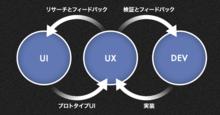 『UI/UXについて〜LINEの場合〜』橋本健吾氏(NHN Japan):テックヒルズ「UI,UXの衝撃」LEGGODT | LEGGODT