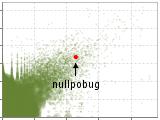 PythonとDjangoを使うときに押さえとくと良いもの - 偏った言語信者の垂れ流し