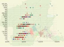【D3.js】群馬県の賃貸価格データを可視化してみた(散布図&地図) | GUNMA GIS GEEK