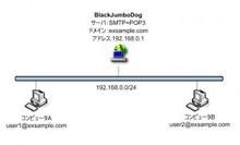 5分でできるメールサーバ | 札幌ワークス