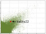 XAMPP(Apache,MySQL,PHP)のバージョンをコマンドプロンプトから調べる方法 - kakku blog