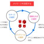 [Webデザイン]作例つき!アイコンやピクトグラムを作る時のデザイナーの頭の中 - WEBCRE8.jp