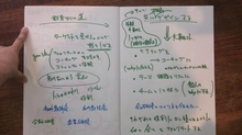 8月1日の夏サミで話してきました! - DiscoveryCoach's diary