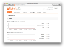 hagino3000's blog: RabbitMQ 3.1の導入とCluster構成を検証する