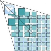 【D3.js】ラスター地図のパン/ズーム&移動 | GUNMA GIS GEEK