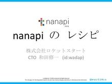 Cake Matsuri Nanapi