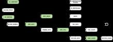 au Wi-Fi SPOTにLinuxから接続できるようにしてみた - Dマイナー志向